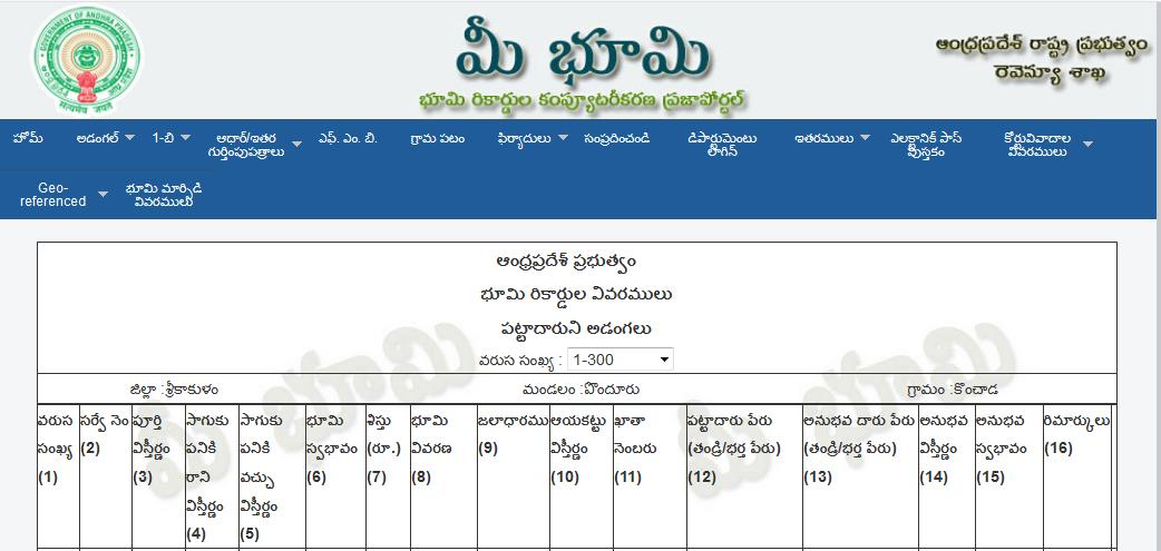 Mee Bhoomi Land Record Details