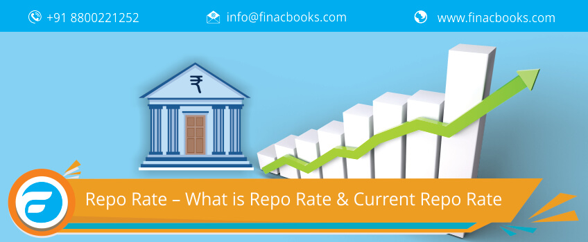Repo Rate – What is Repo Rate & Current Repo Rate